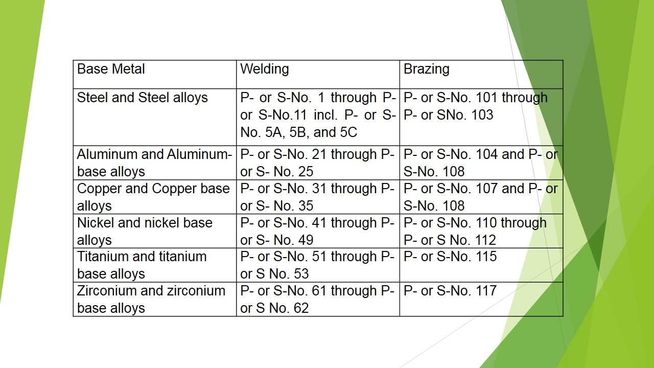 ASME MATERIAL SPECIFICATION PDF